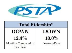 psta_june_ridership